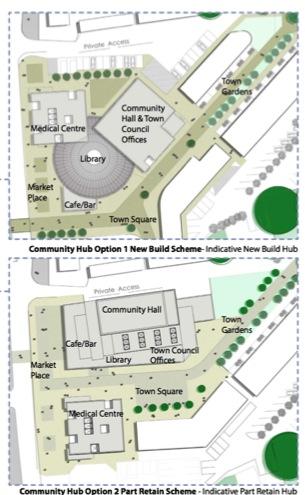 Hub Plans